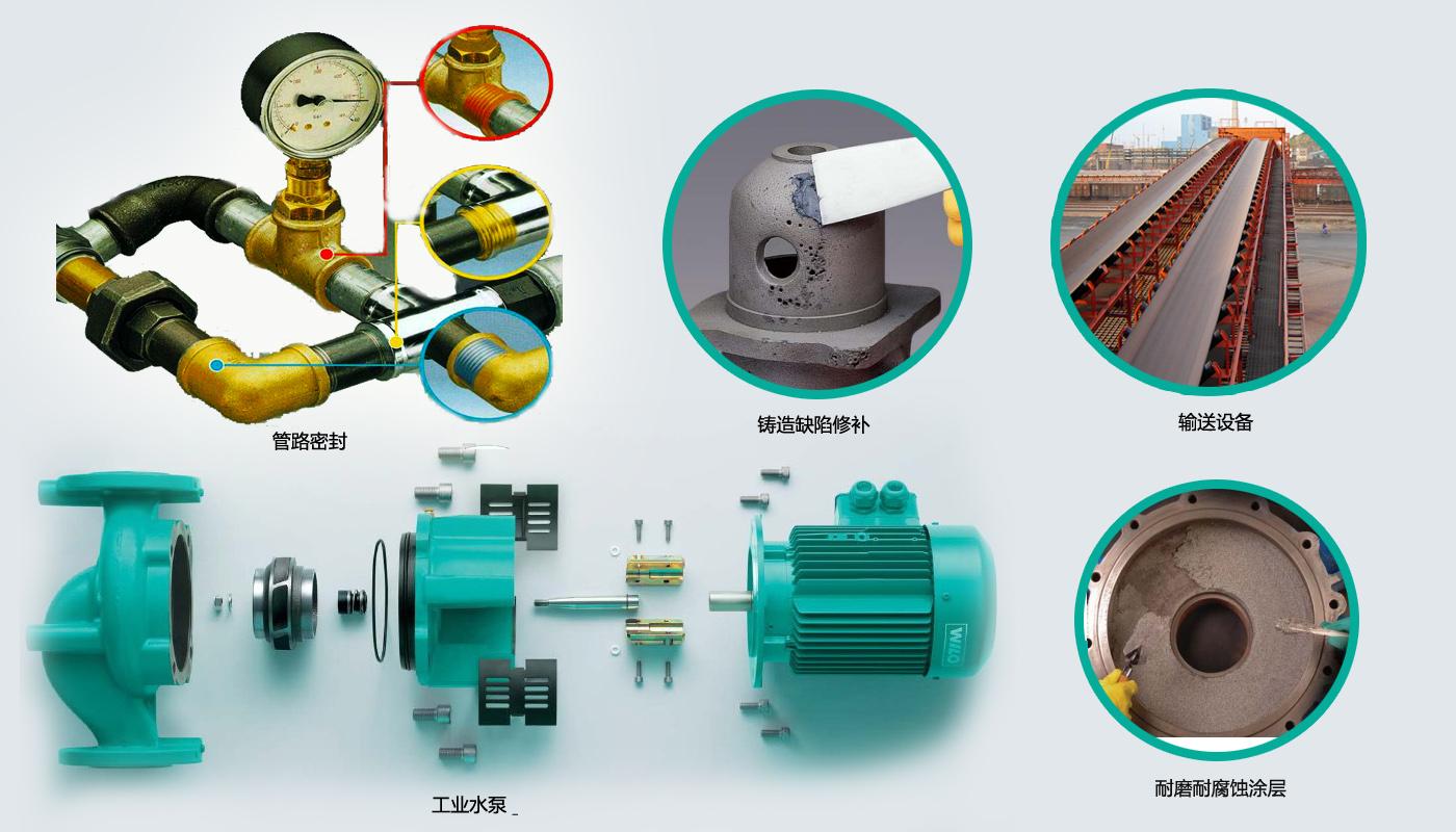 电机轴承盖,电机接线盒,端盖的平面密封使用平面密封硅橡胶3599.